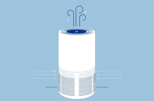 Will Make Your Homelabs Air Purifier Superb