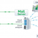 Top-notch advantages of using Linux mail servers!